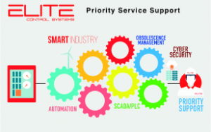 Elite Control Systems offer both 24/7 and Ad-hoc support contracts.