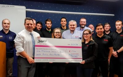 Elite Control Systems Limited raise £1744 for SAMH